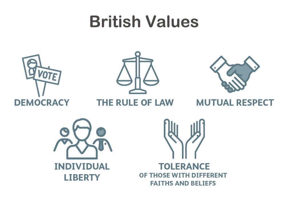 british+values.jpg