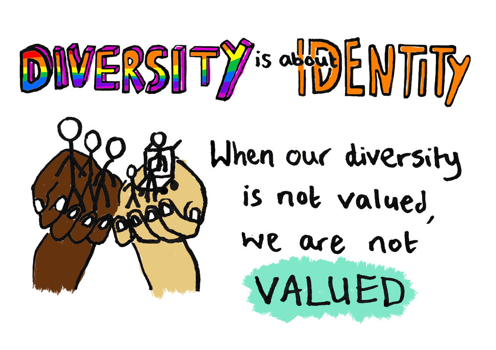 Dialogue & Diversity — Creating Meaning
