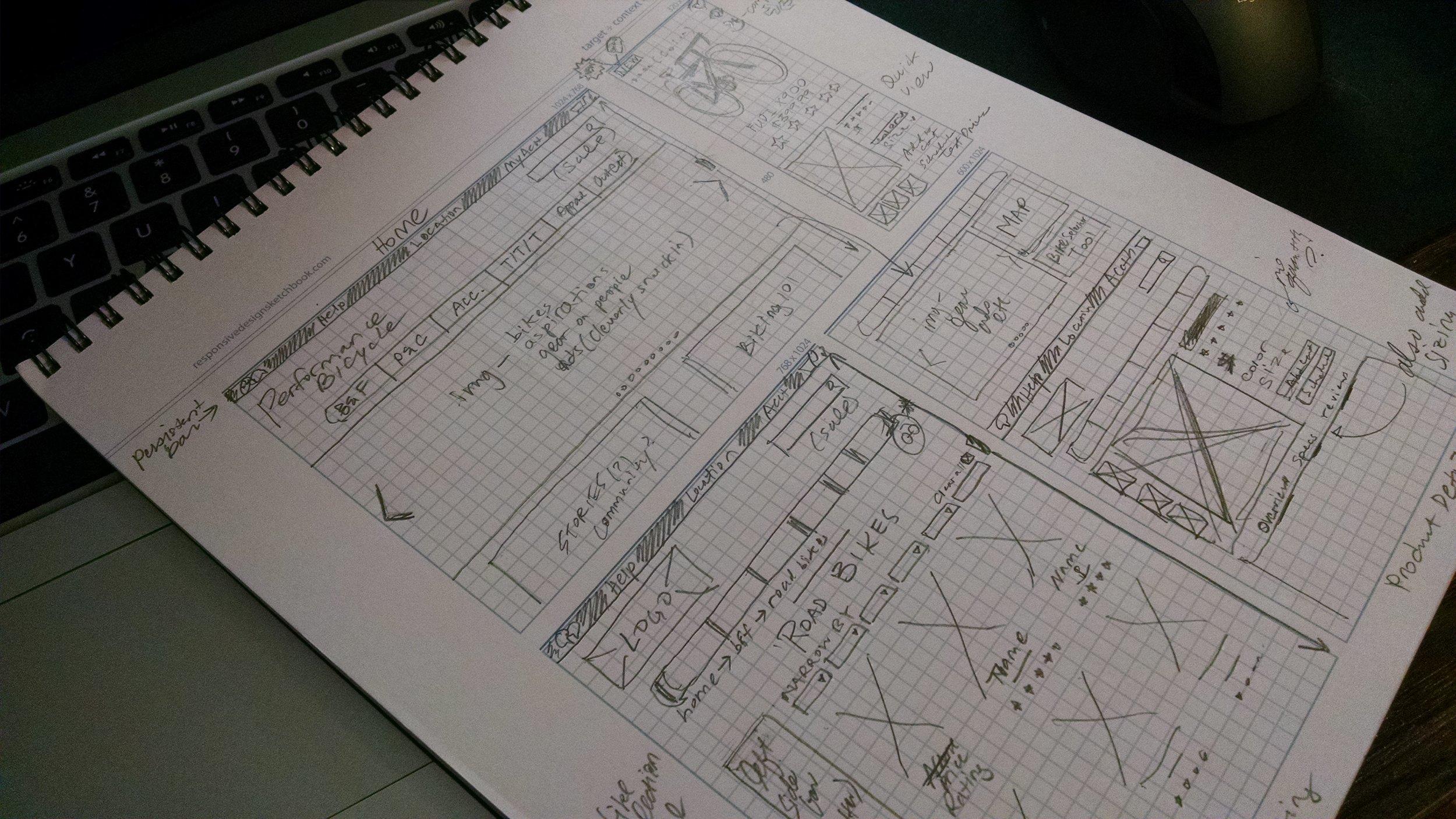 wireframehandsketches.jpg