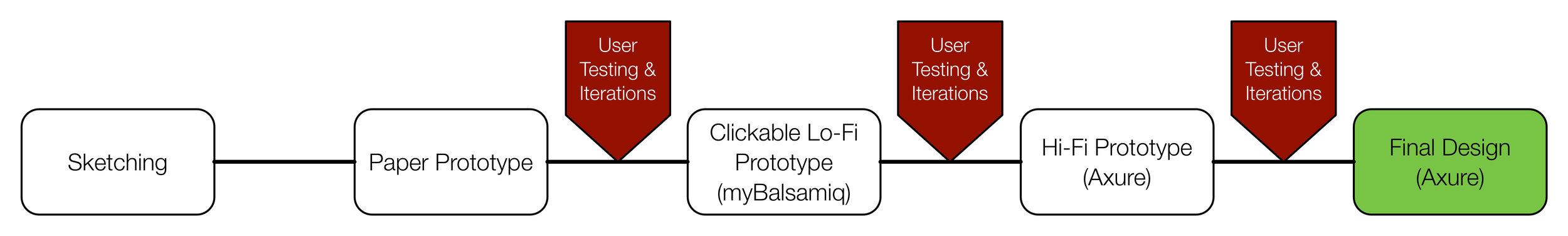 designflow.jpg
