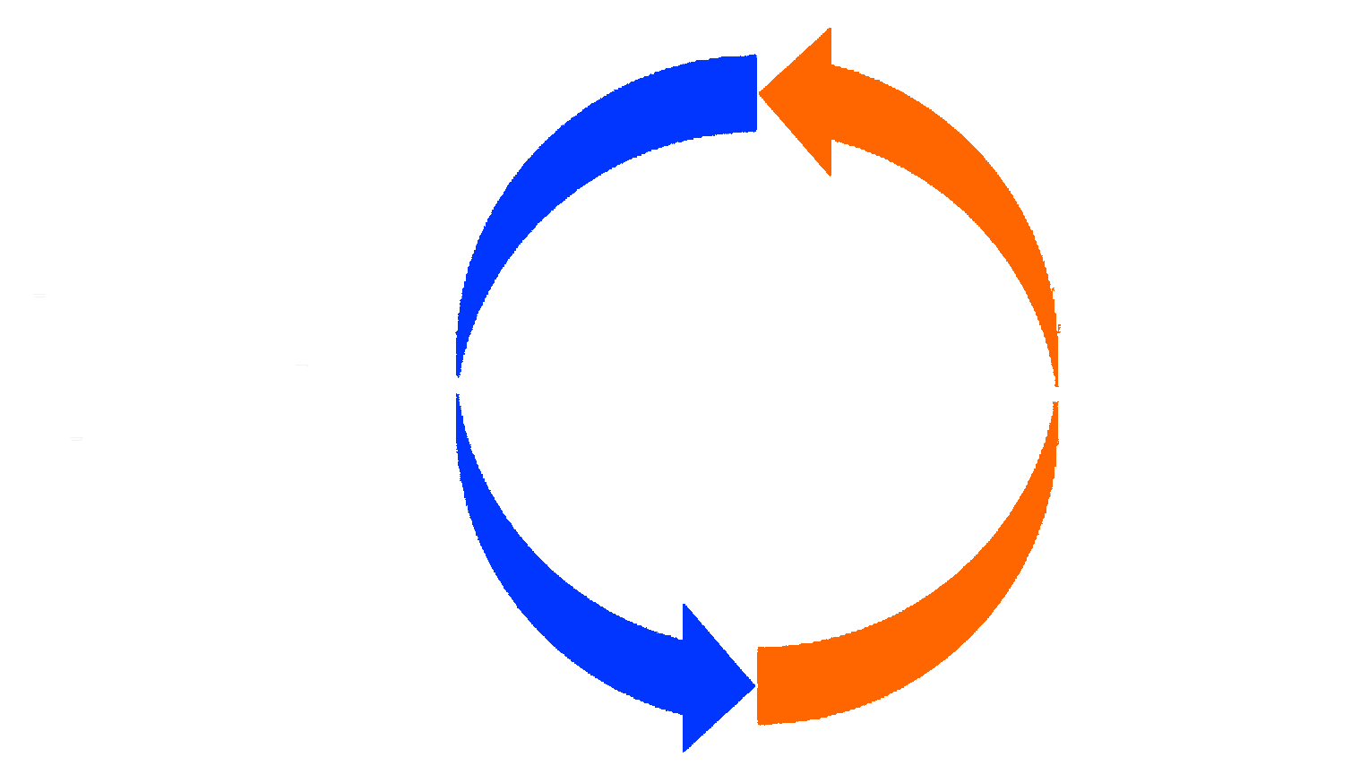 J. Weatherman Jr. gameplay loop (primary in/out experience)