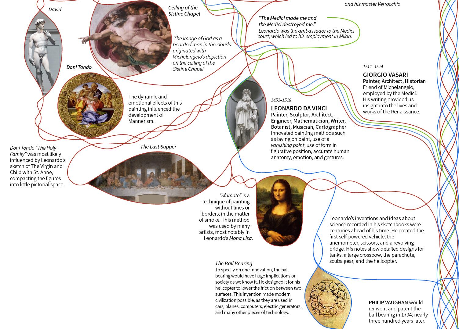 8 Italian Renaissance.jpg