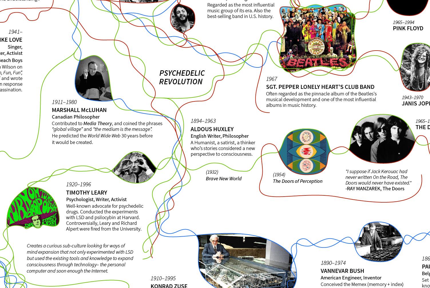 26 Psychadelic Revolution-08.jpg