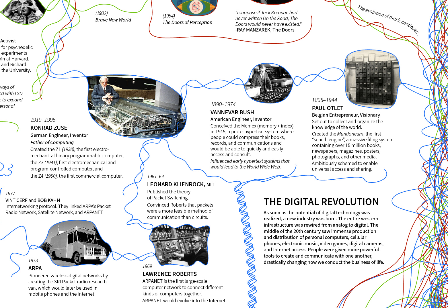 29 Digital Revolution-08.jpg