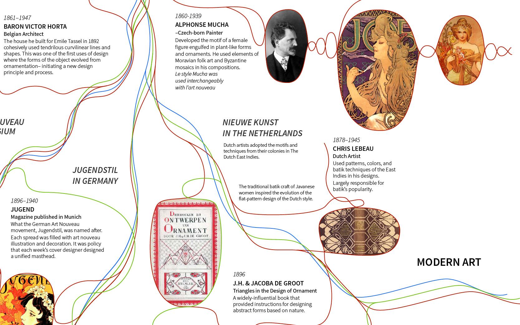 20 Art Nouveau-08.jpg