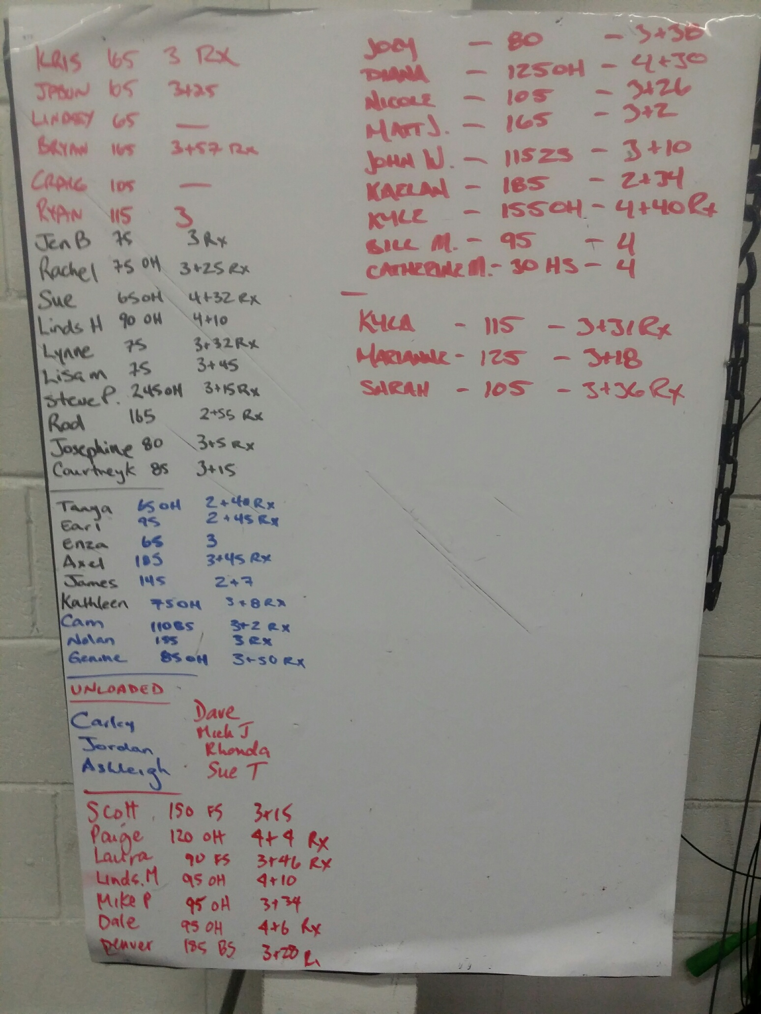 Kyle and Sue crushing the wod with 4 plus rounds Rx today!