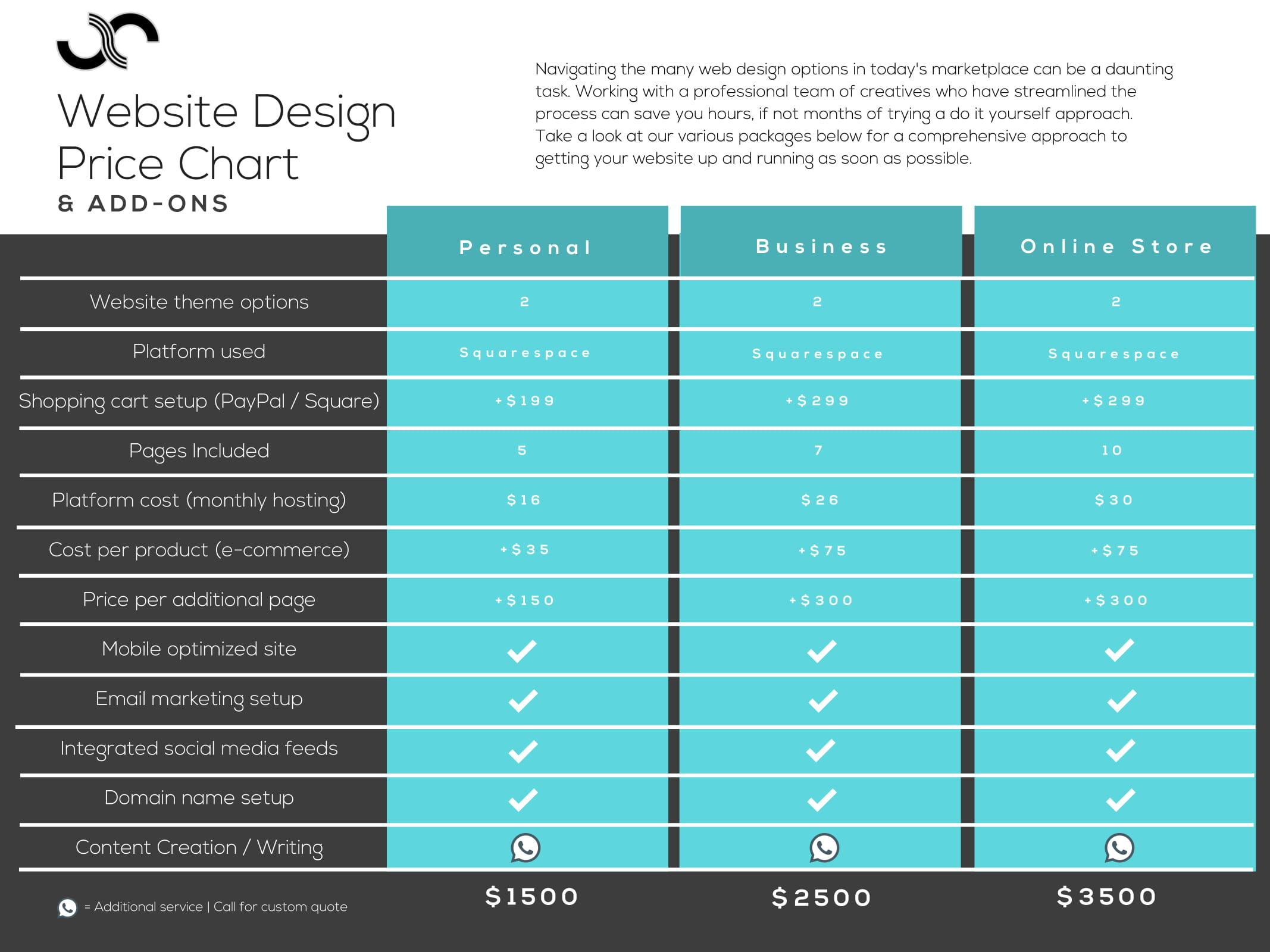 Video Pricing Chart (1)-3.jpg