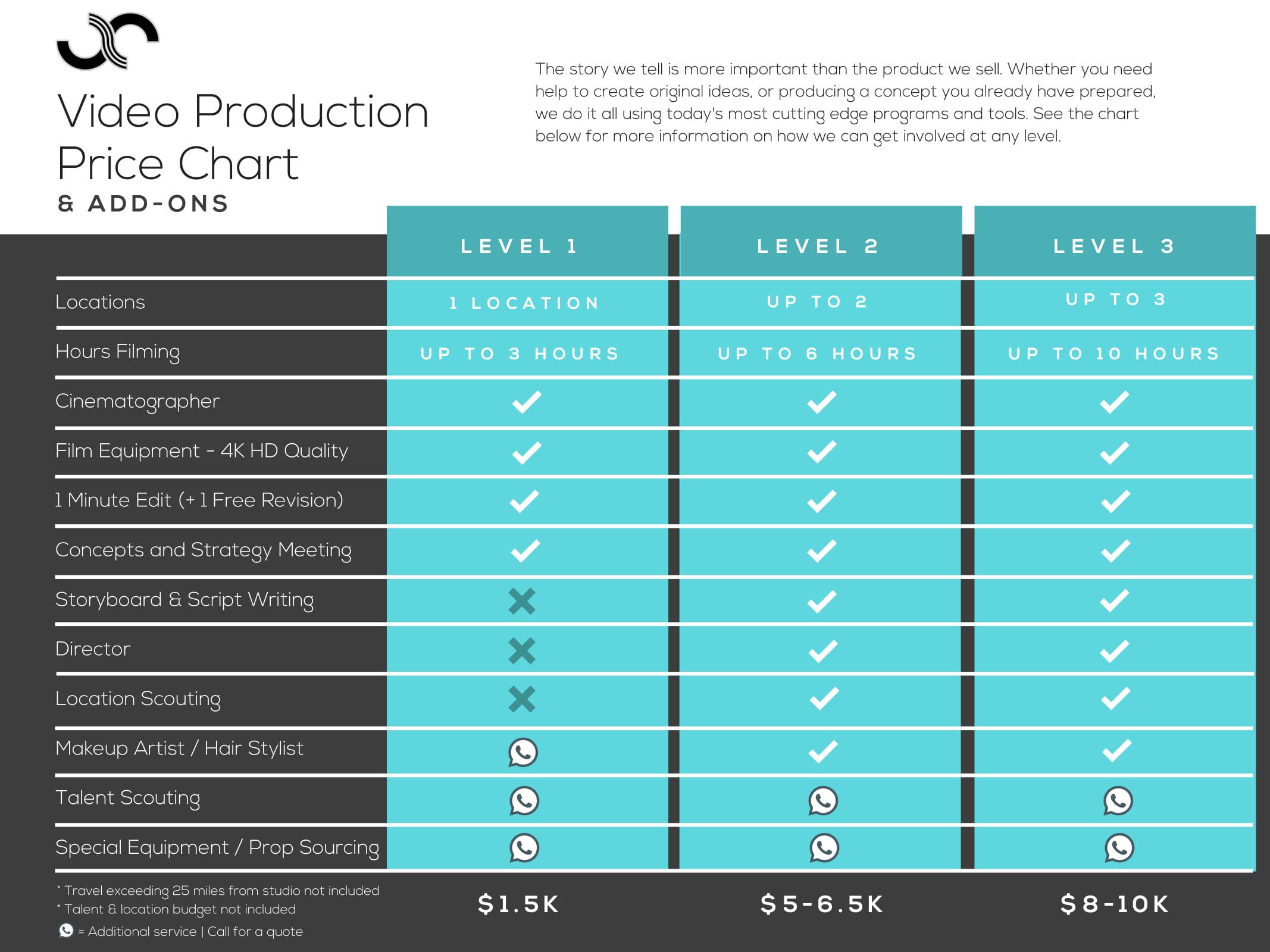 Video Pricing Chart (2)-1.jpg
