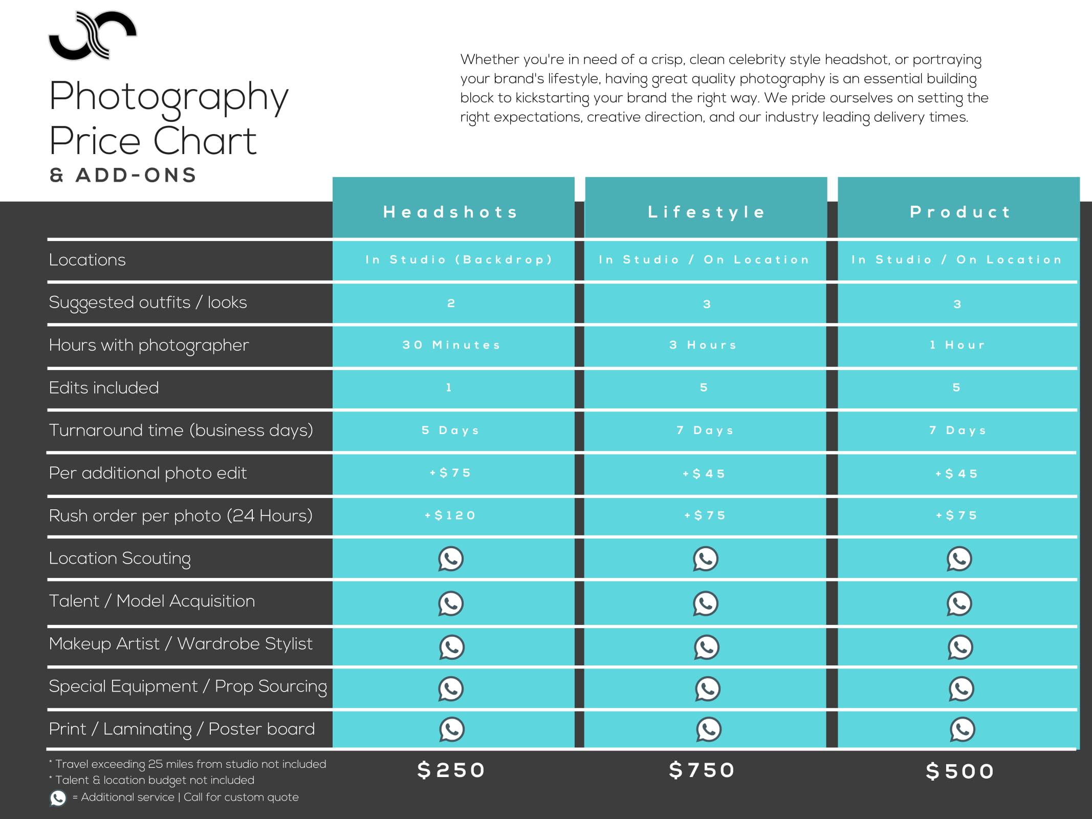 Video Pricing Chart (3)-1.jpg