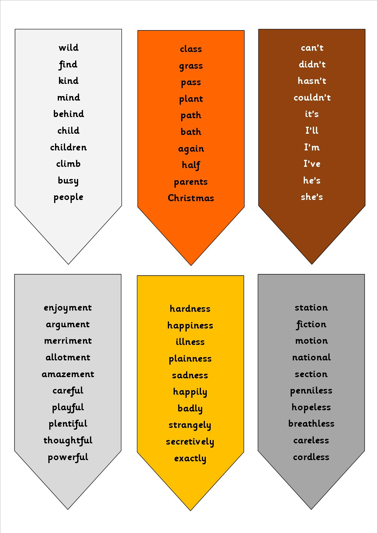 Children need to show that they can consistently spell these words correctly, starting with the first band of words.