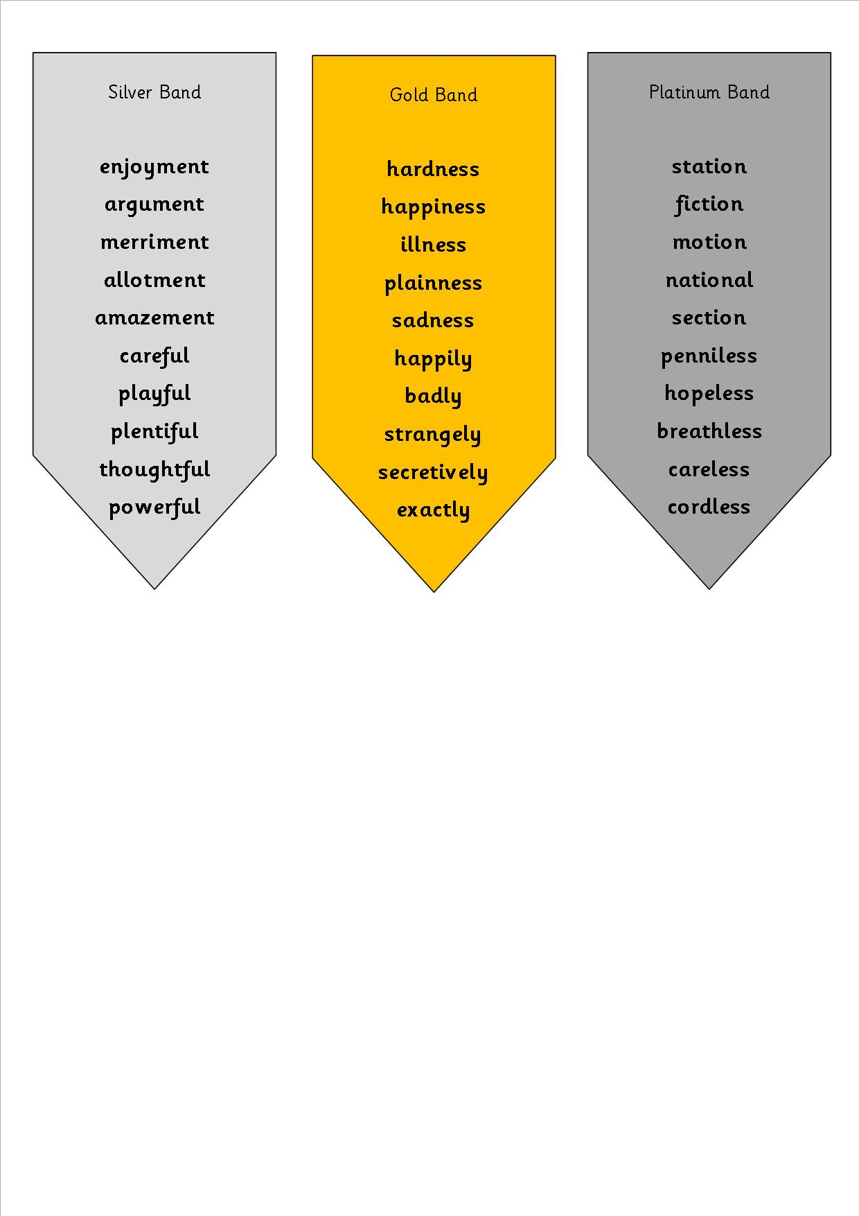 Key Spellings for Y1 and Y23.jpg
