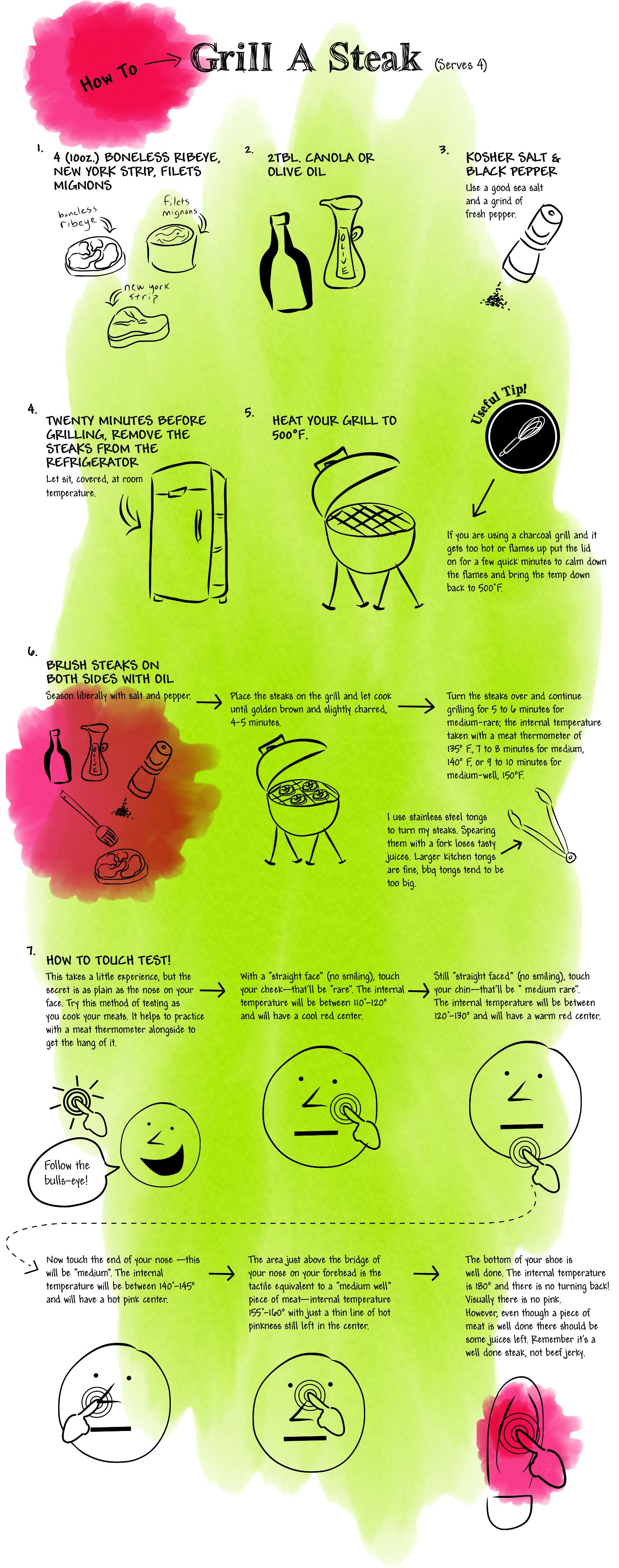 how-to-grill-a-steak_02.jpg