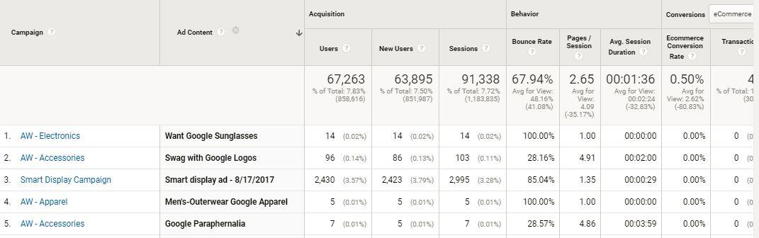 Google Analytics Google Merchandise Store.JPG