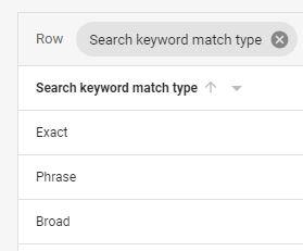 Search keyword match type Google Ads.JPG