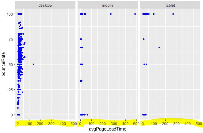 geom_point with facet wrap ggplot2.JPG