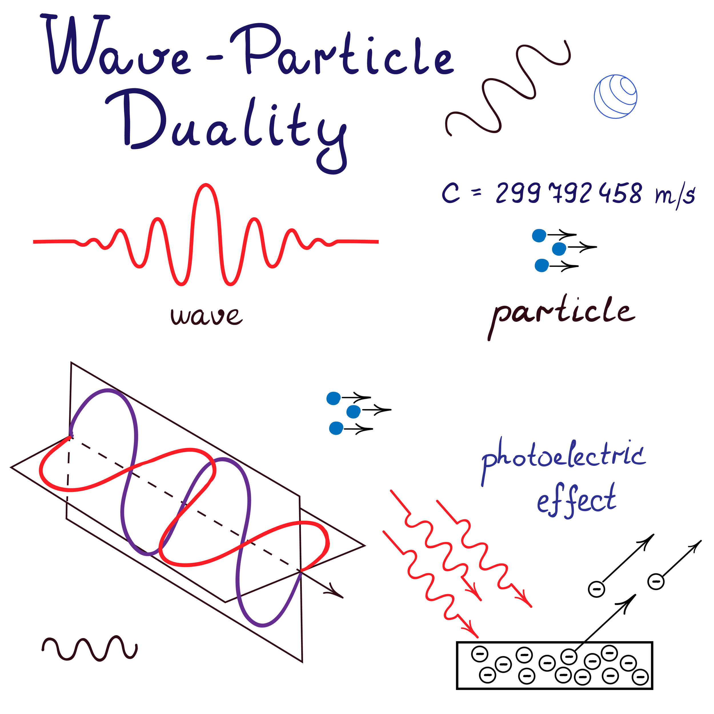 waveparticleduality.jpg