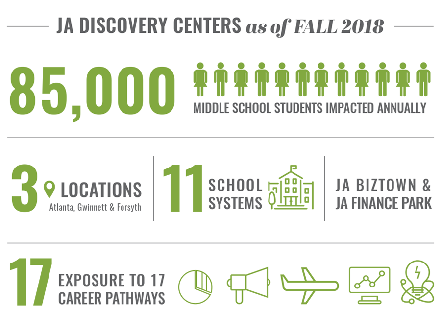 JA-Discovery-Centers-Fall2018.png