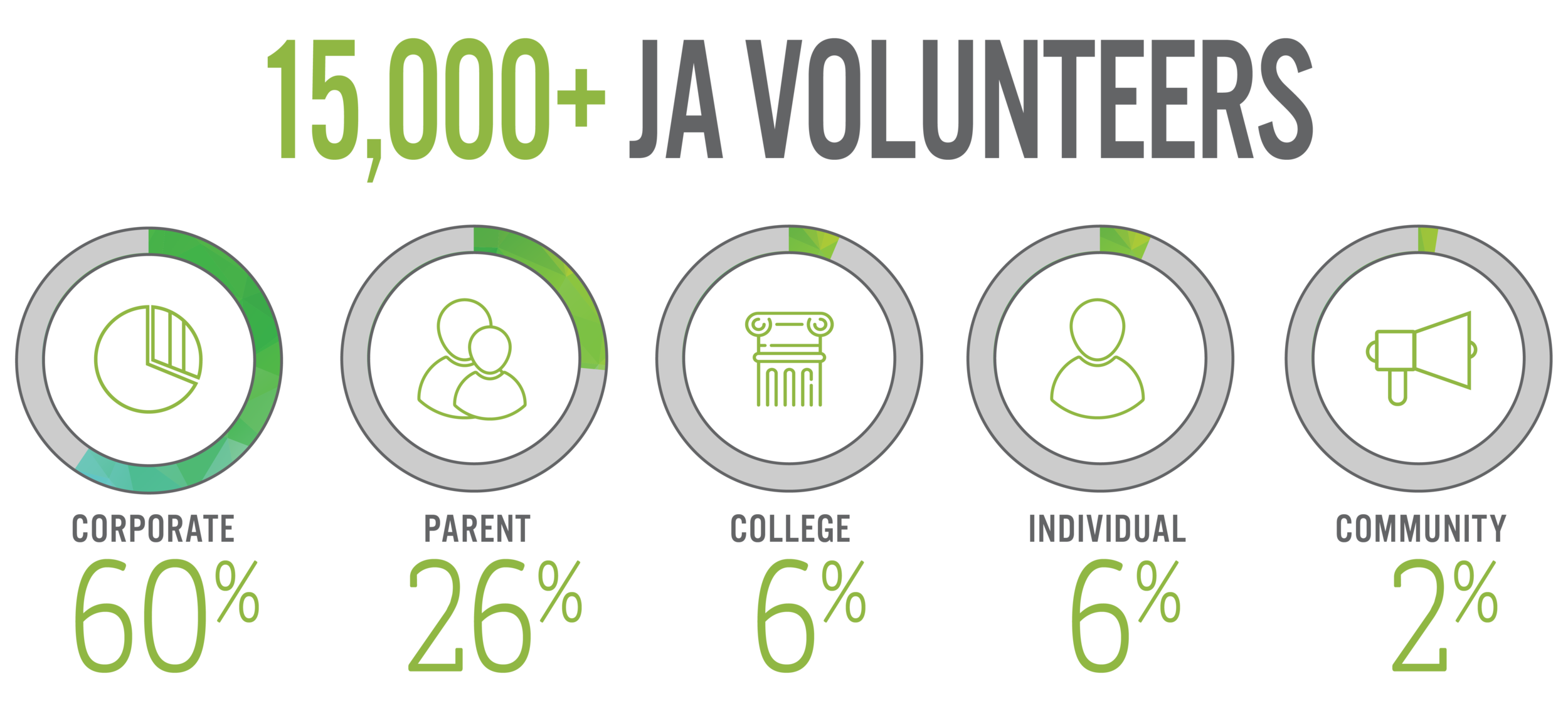 Volunteers at JA of Georgia