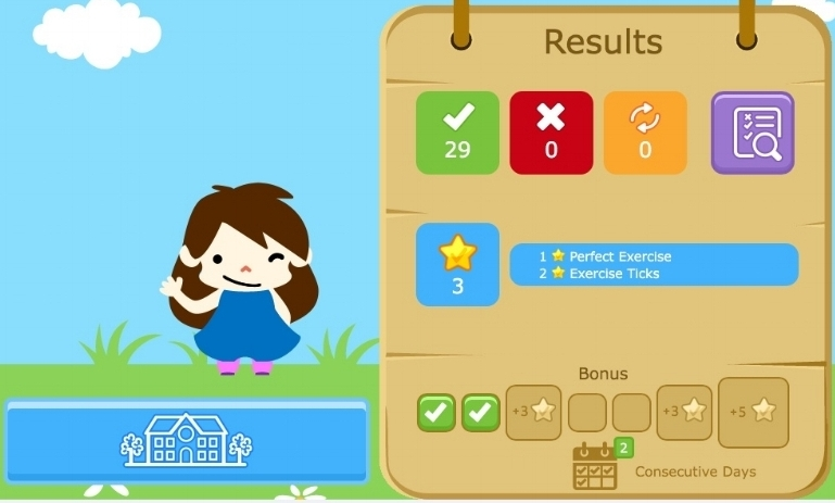 My daughters Avatar, the days session results and ticks earned. From here she is free to play within the city, buy things with her ticks or do other challenges like memory games.