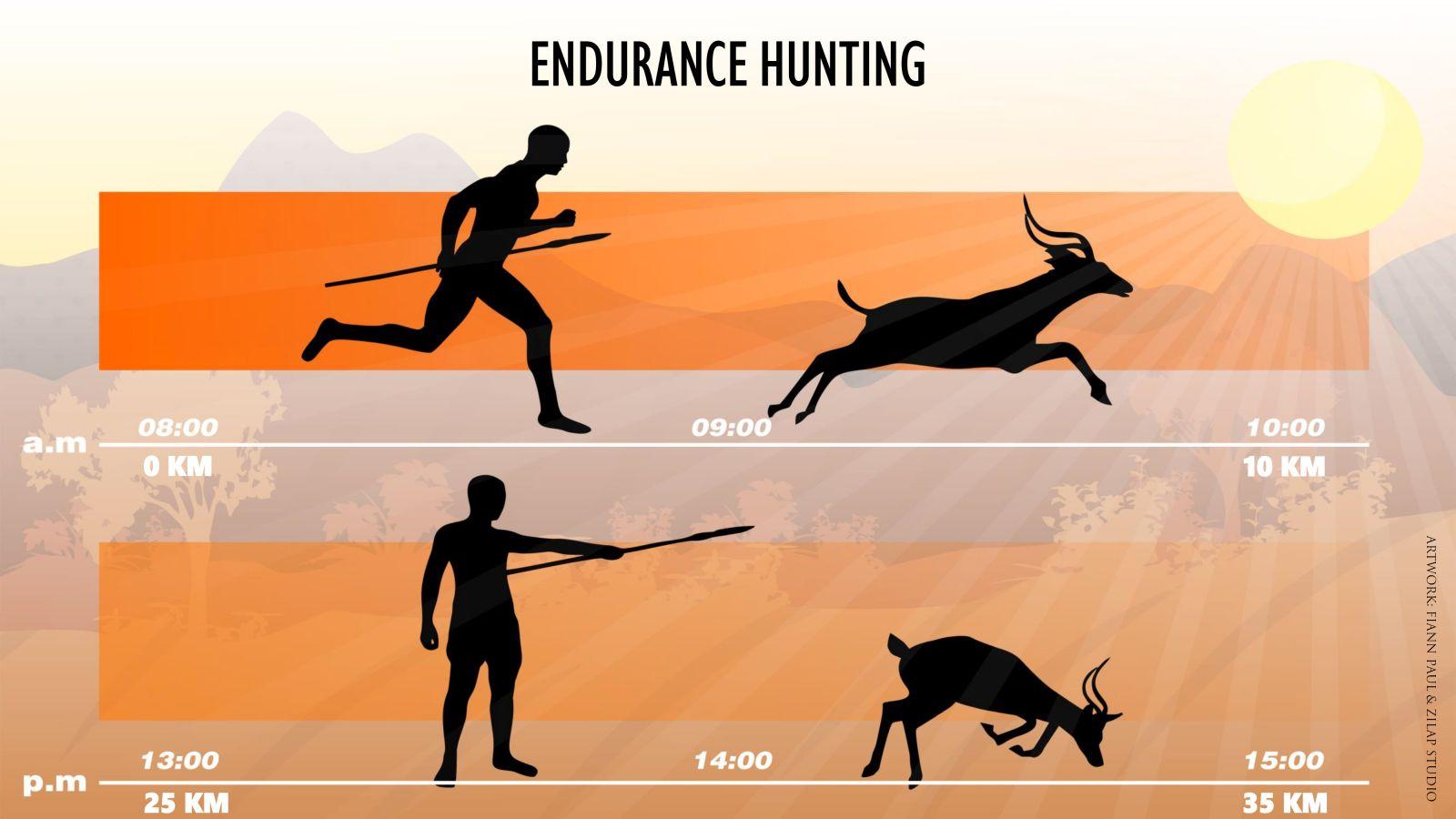 Fiann Paul endurance hunting lecture.jpg