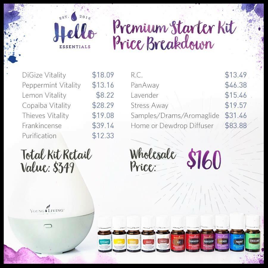 Premium Starter Kit Price Breakdown