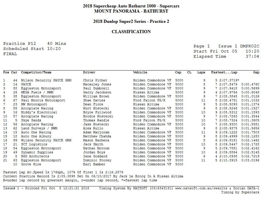 Screenshot_2018-10-05 Result(1).png