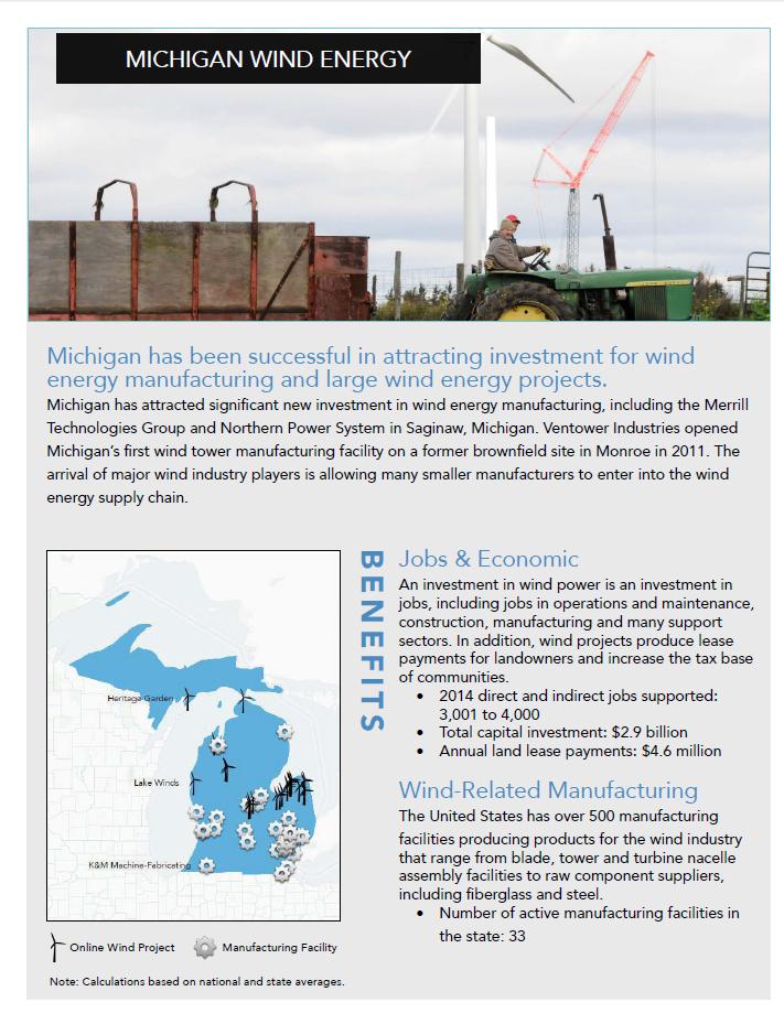 Michigan Wind Energy Fact Sheet
