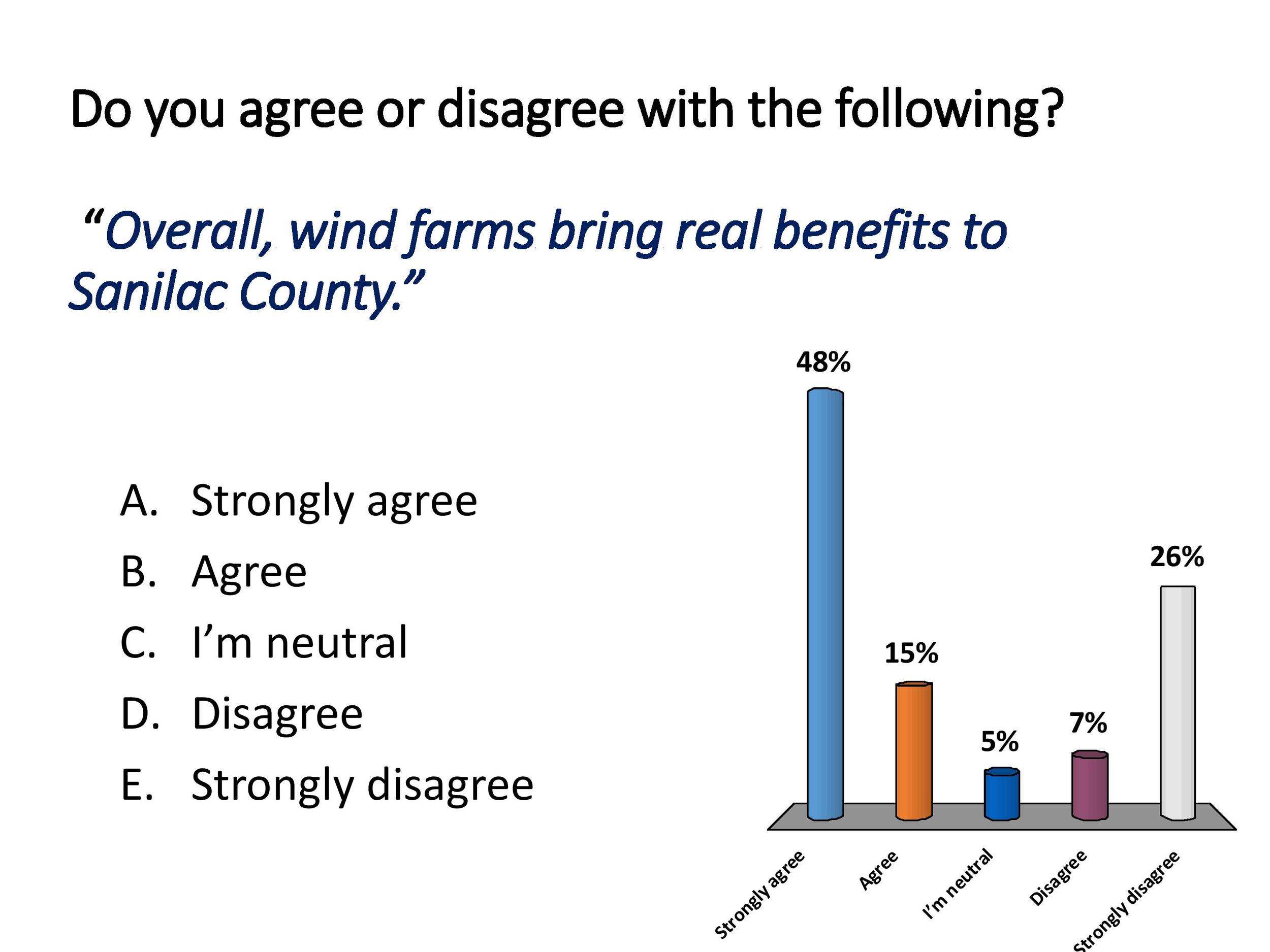 Wind Energy in Sanilac-page-007.jpg