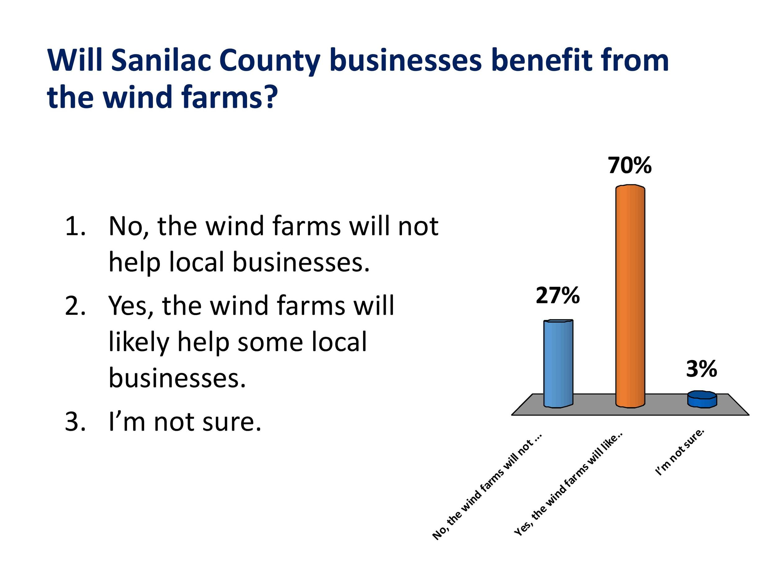 Wind Energy in Sanilac-page-018.jpg