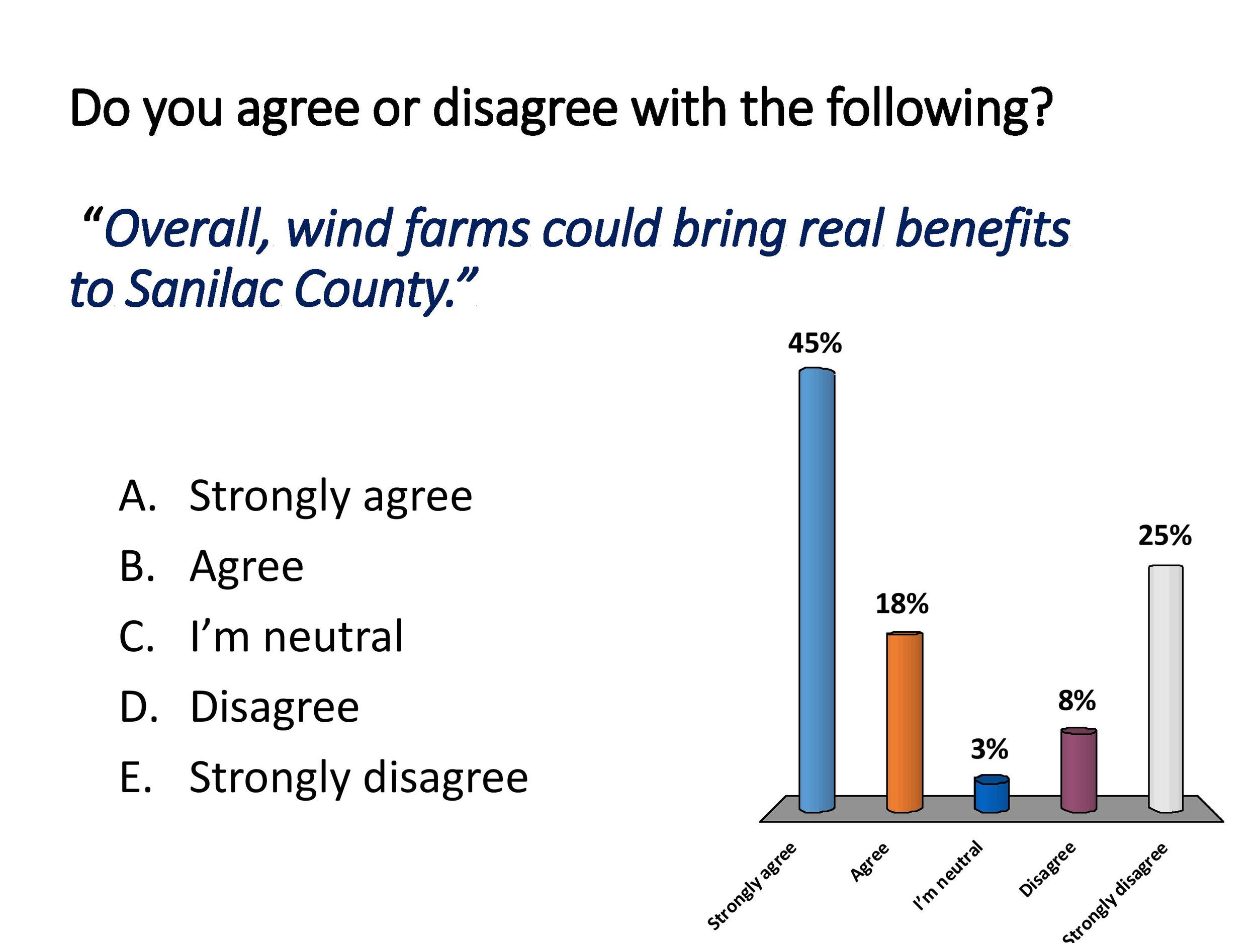Wind Energy in Sanilac-page-061.jpg