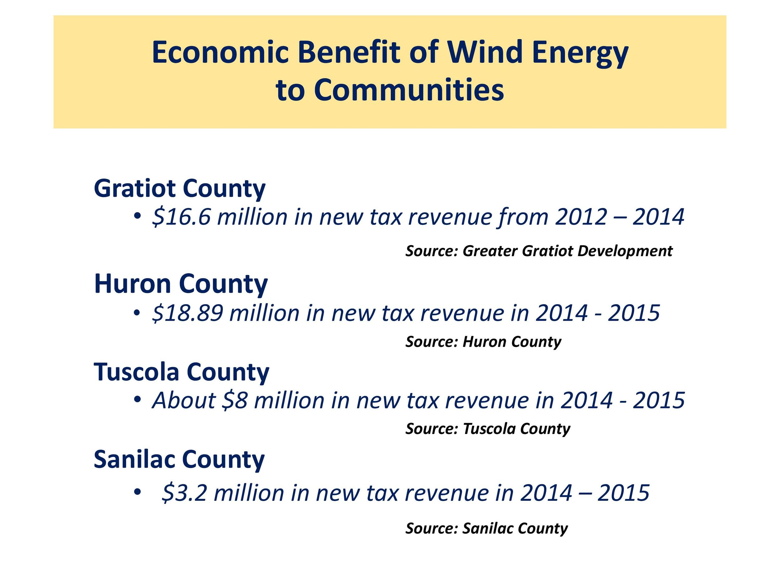 Wind Energy in Cass City-page-012.jpg