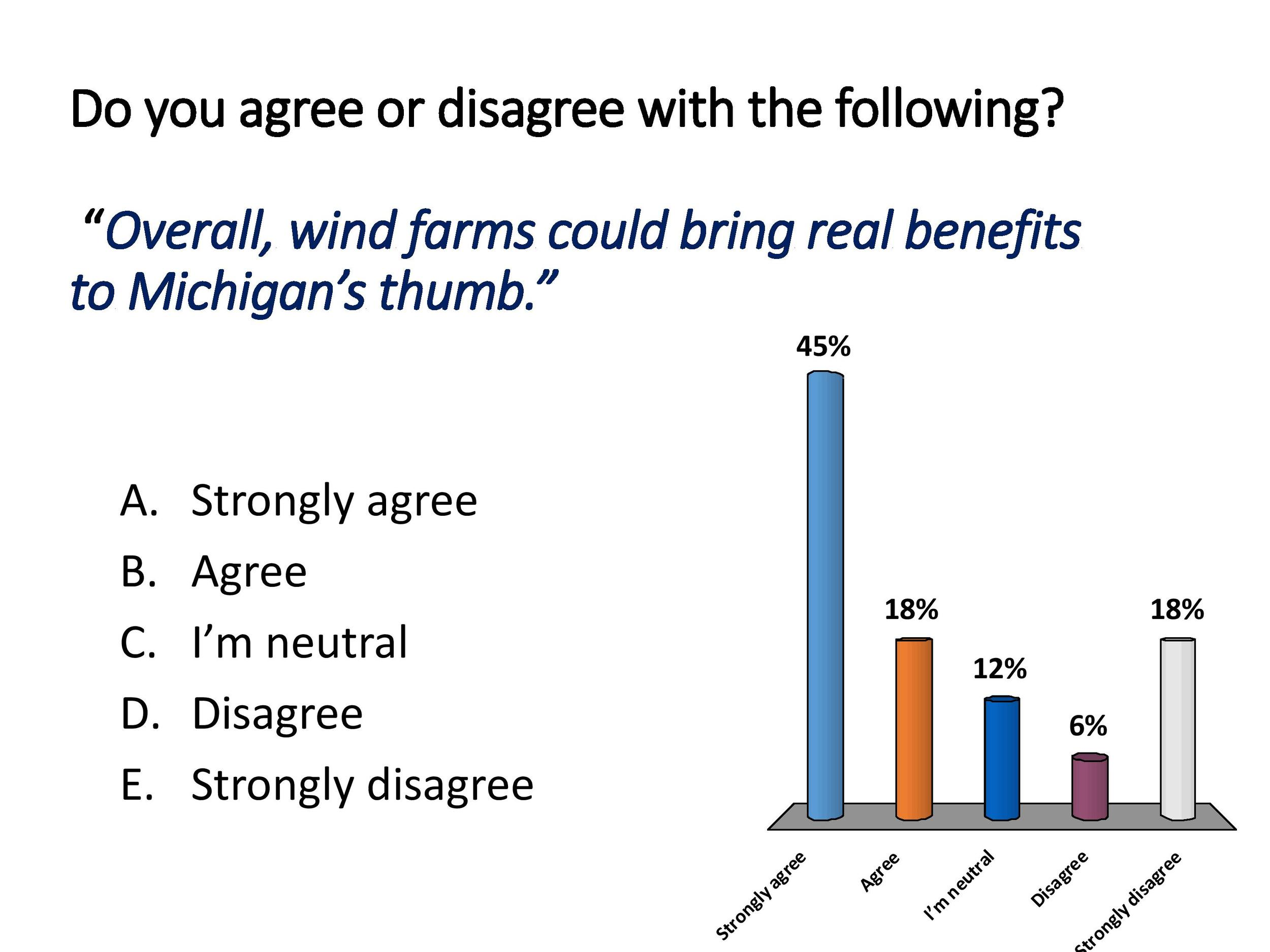Wind Energy in Cass City-page-062.jpg