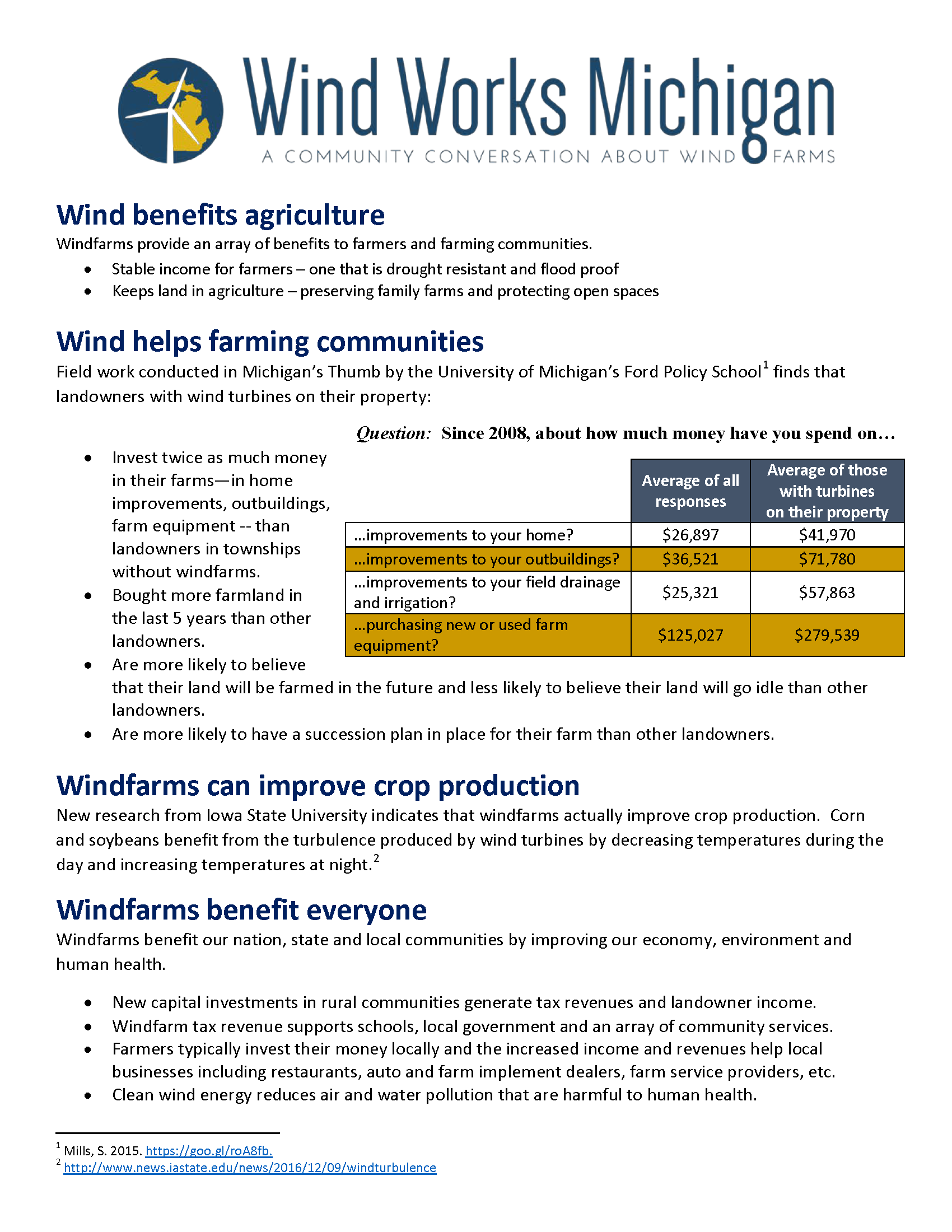 WWM Benefits to Agriculture.png