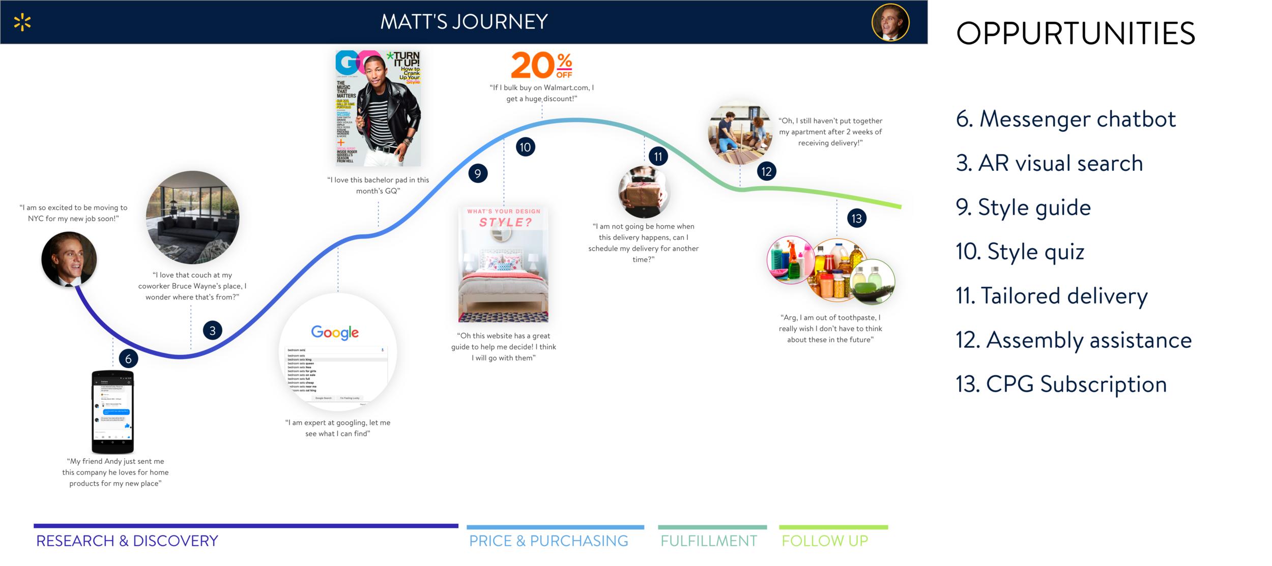 matt's journey@2x.png