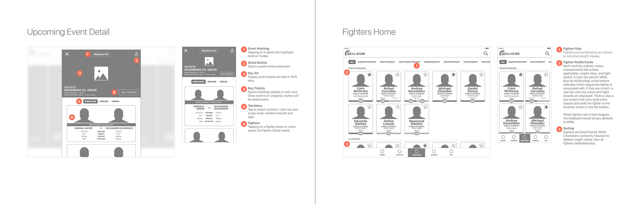 Other sections: Event Screens and Fighter Screens
