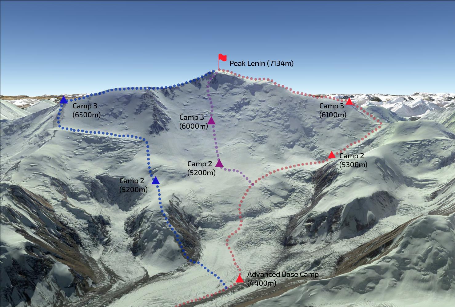 Rood = normaal route, blauw = Lipkin's rocks route. Eigenlijk wilden we een variant van de route nemen door vanaf C2 recht omhoog te gaan naar de main redge, omdat dit er erg goed uit zag. Tijdens onze acclimatisatie zijn we via de blauwe route omhoog gegaan en dan zo'n 100 meter boven camp 2 naar de normaal route getraverseerd.
