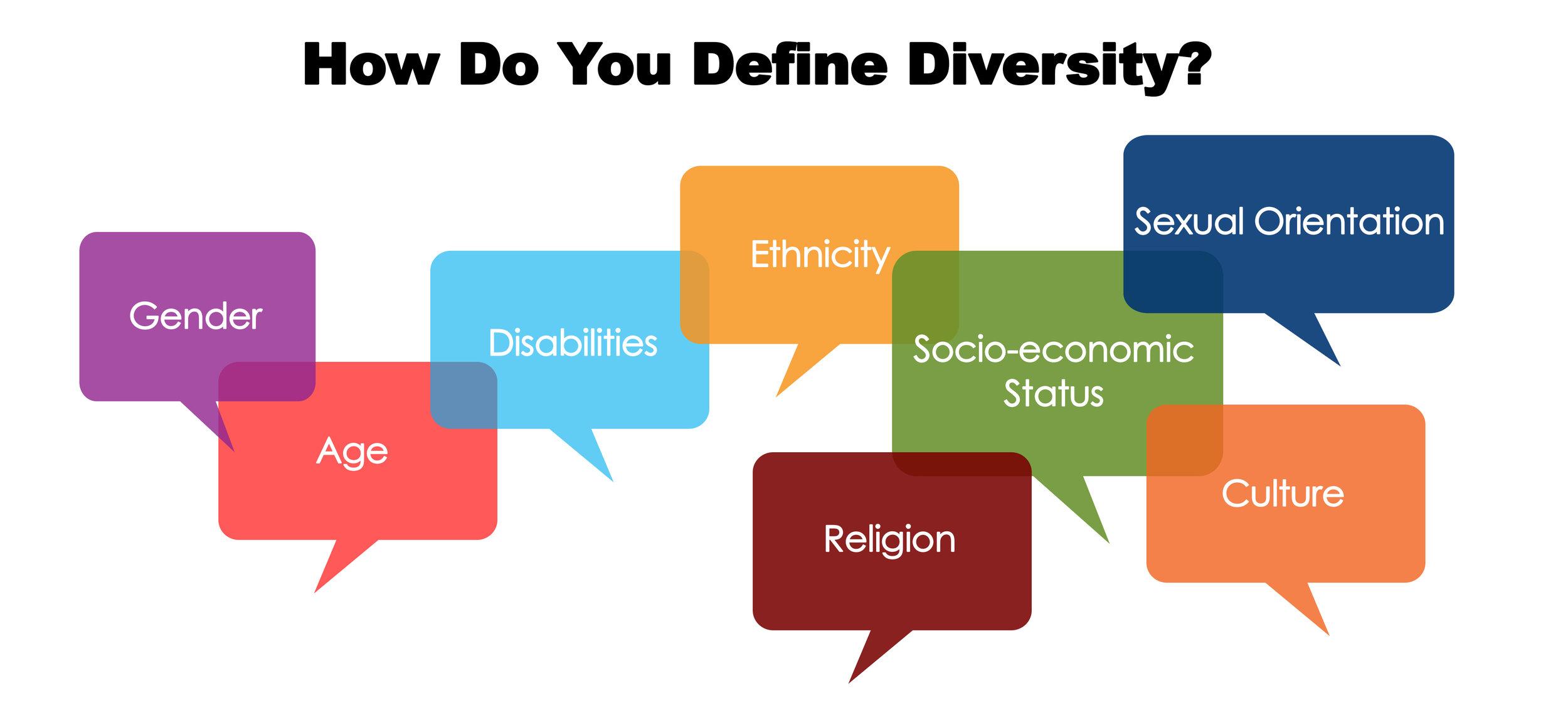 how do you define diversity.jpg