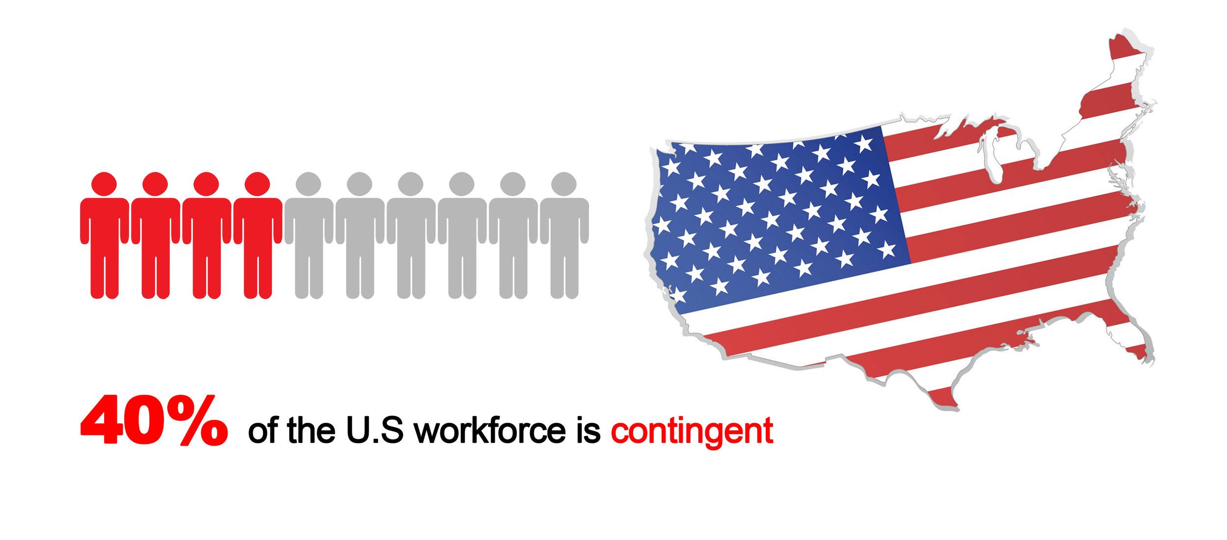 contingent workforce.jpg