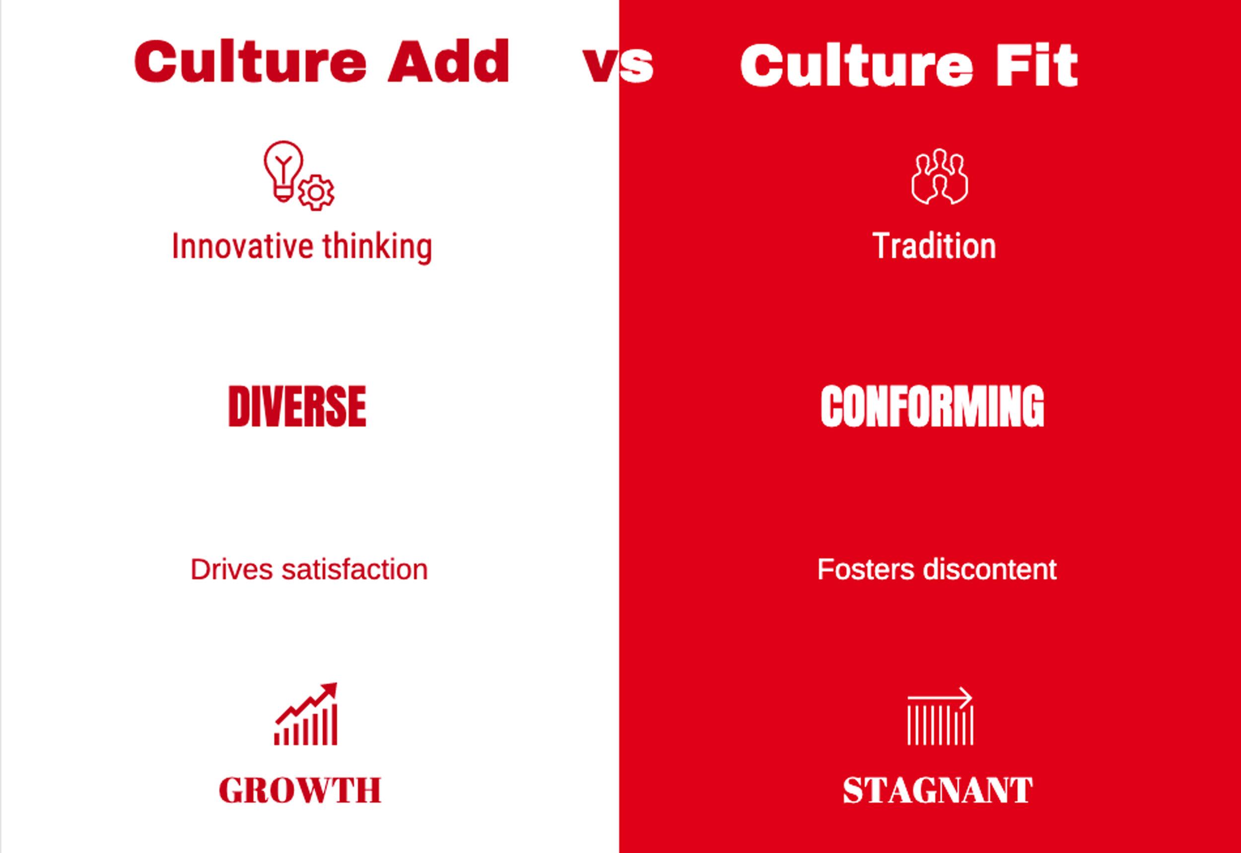 culture fit.jpg