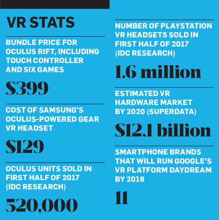 vr-stats-450-2017.png