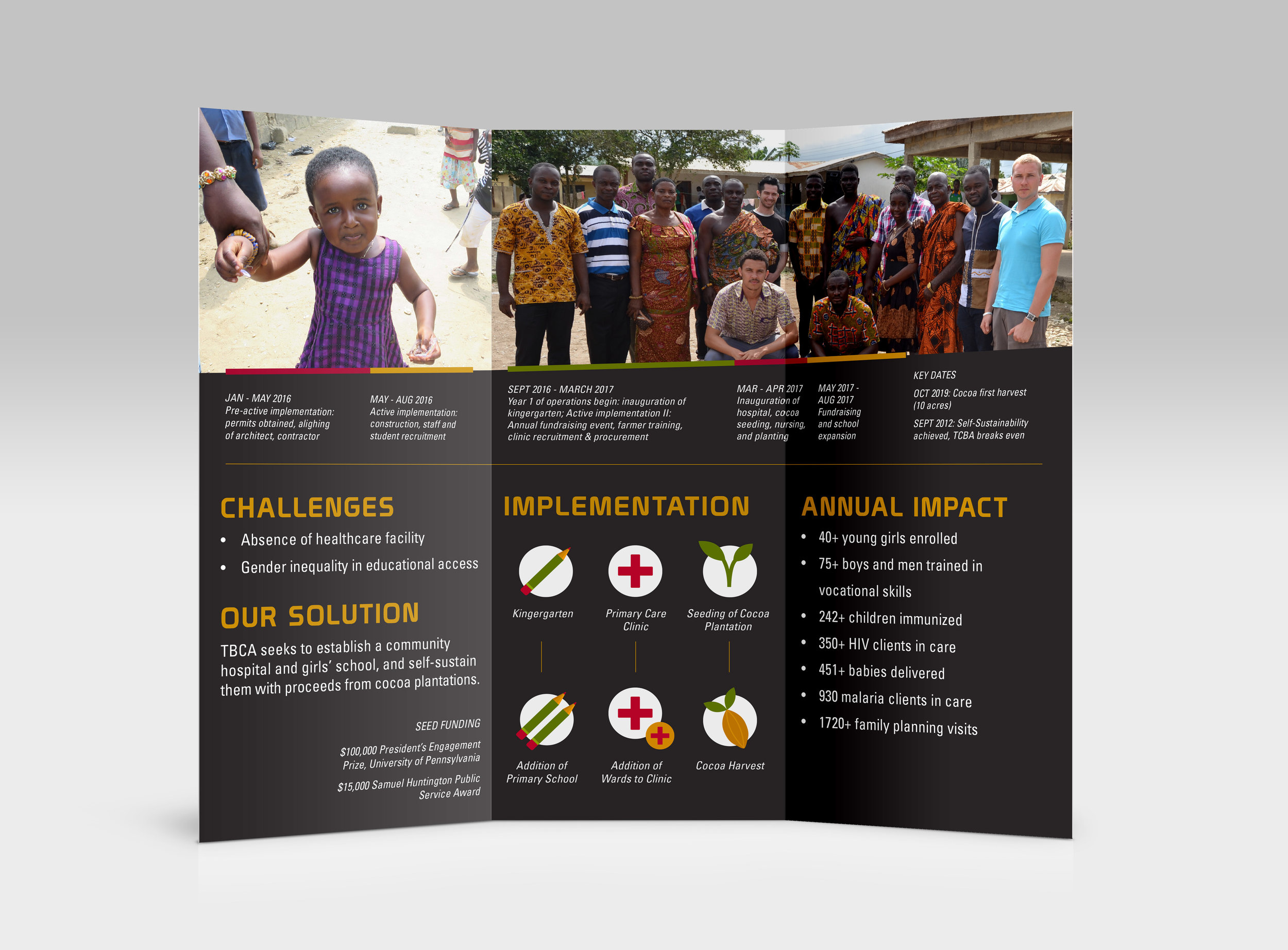 Draft of overview brochure (interior)
