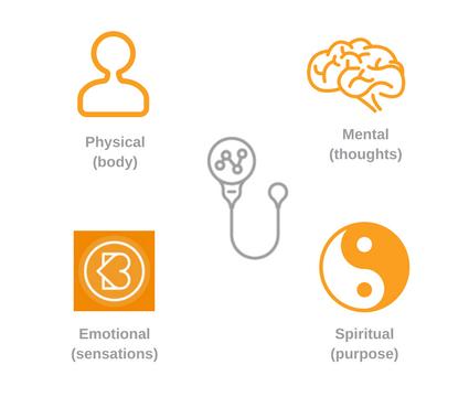 Byobeat performance & wellbeing coaching logo (1).png