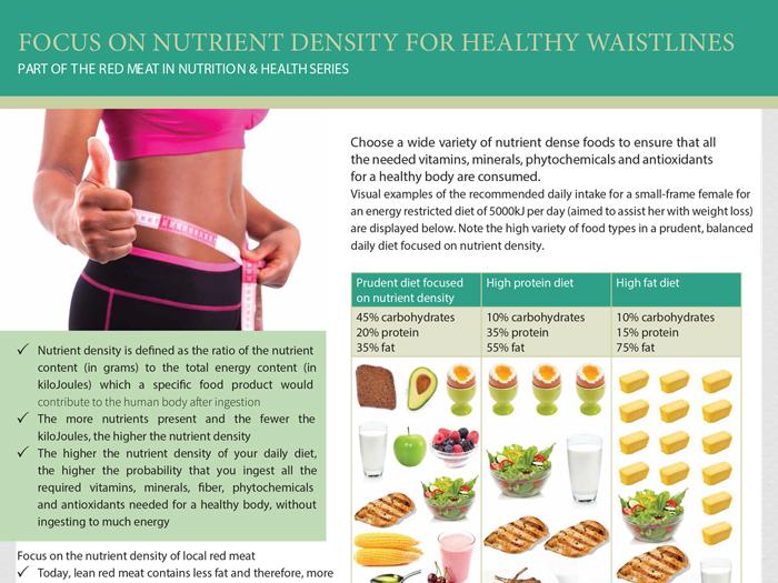 Focus-on-nutrient-density.jpg