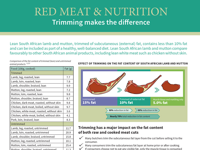 Red-meat-and-nutrition-Trimming-makes-the-difference.jpg