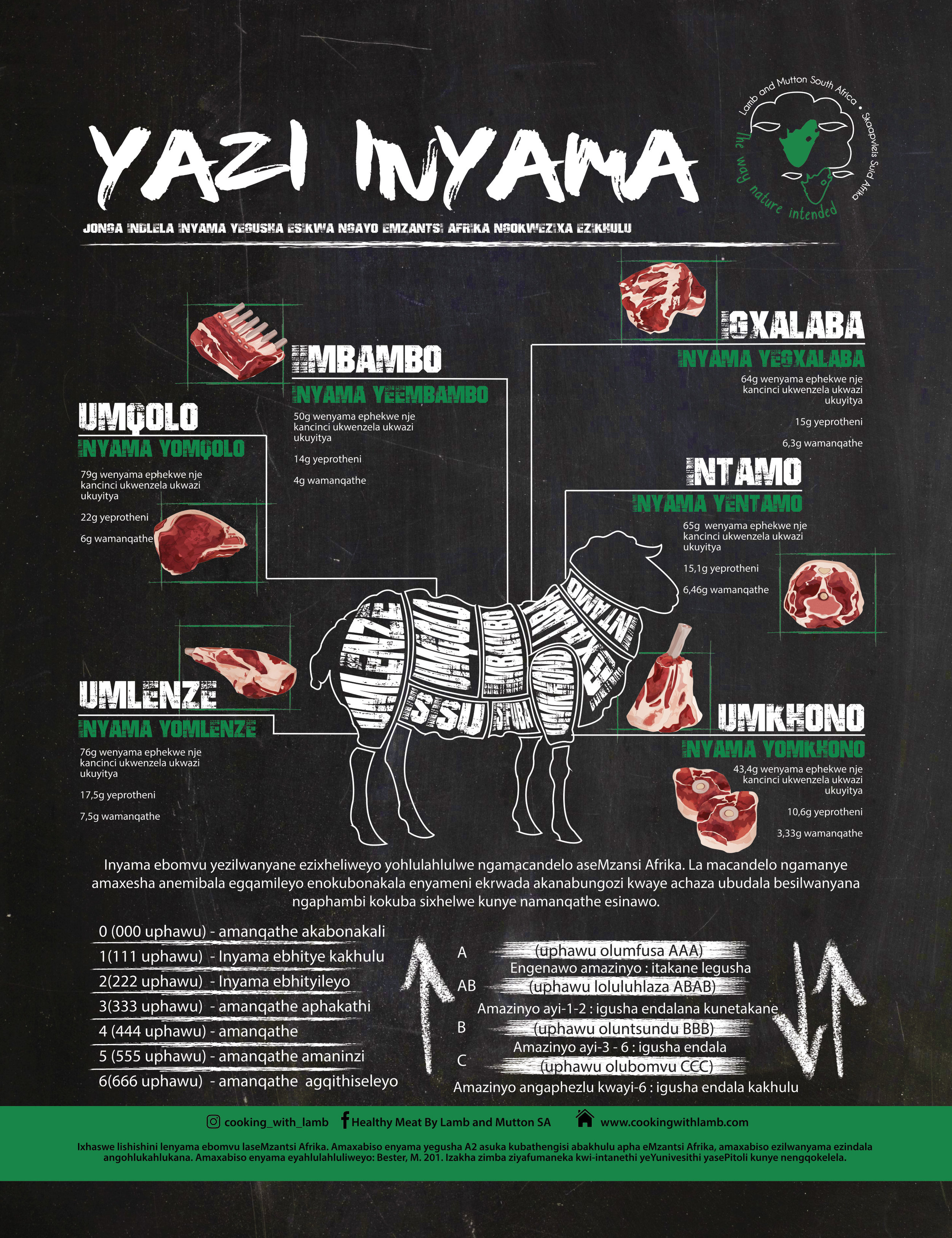 Click on the image to download the Xhosa version