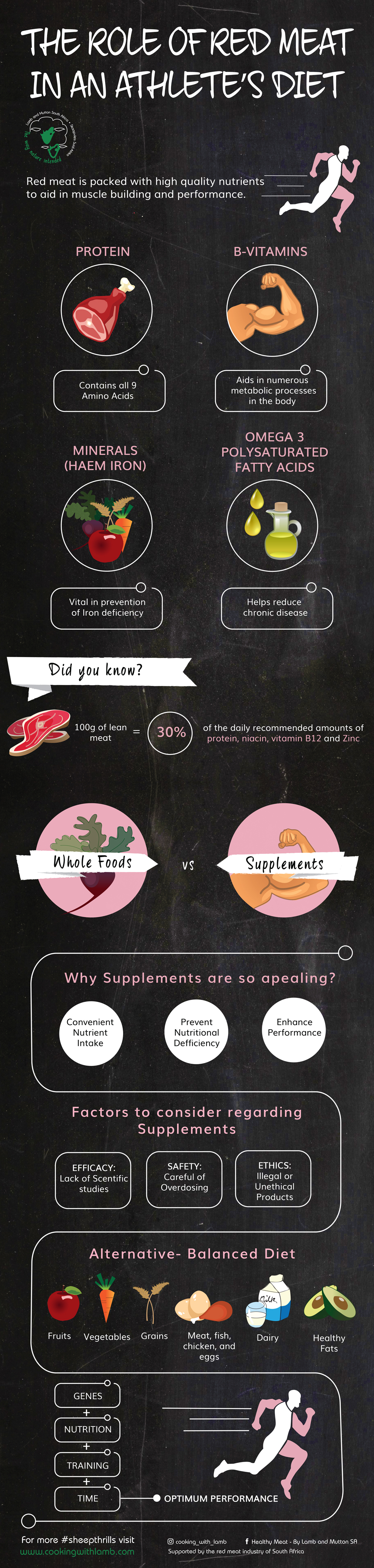 Sports-meat-Infographic--v3.jpg