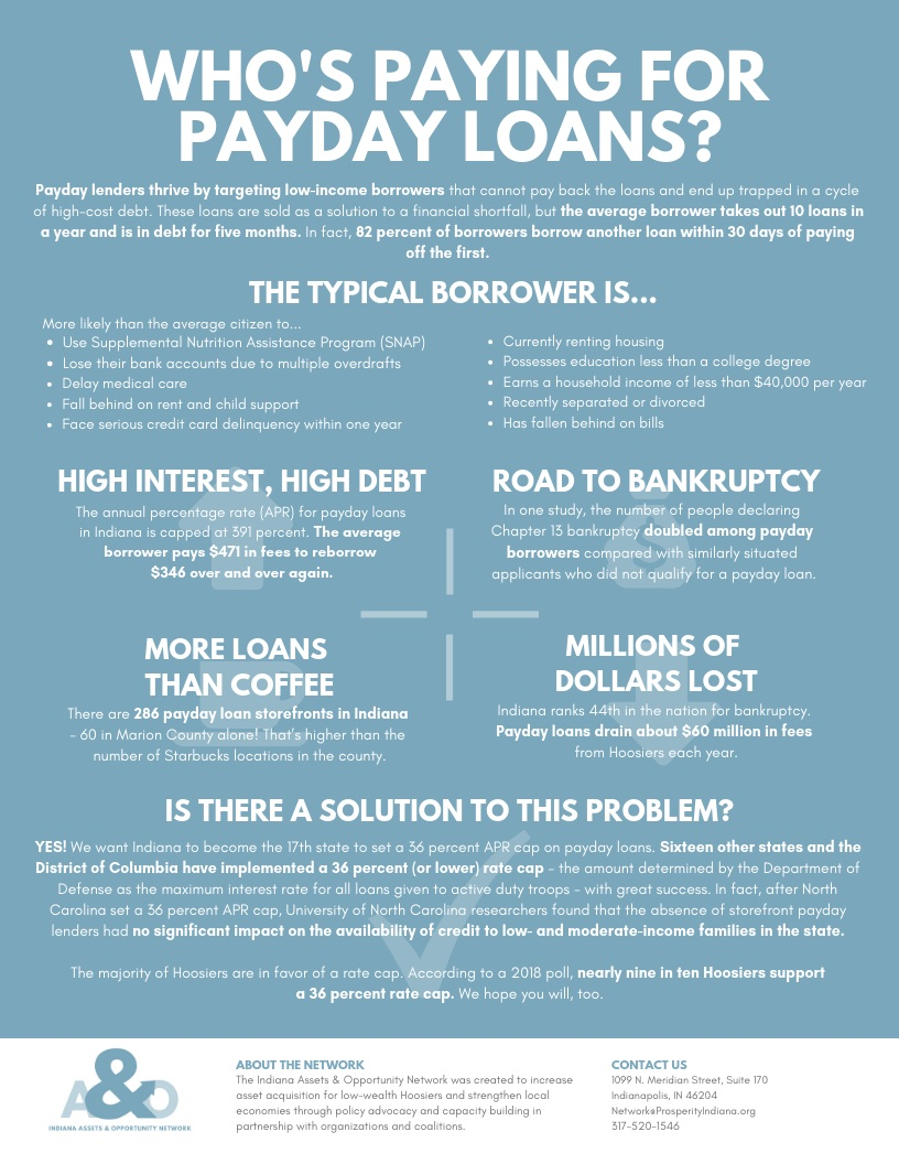 Payday Loans One PAger.png