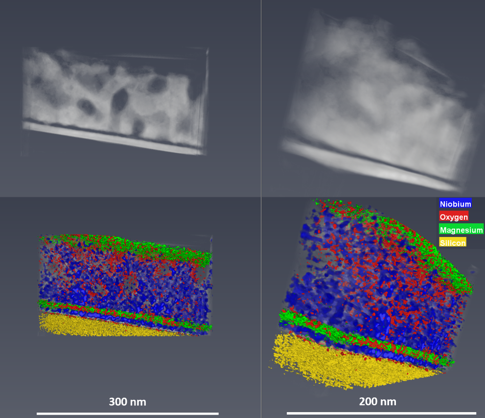 - Imag by: Maria KosmidouImage description: 3D reconstrunction of Nanoporous Niobium thin film, fabricated after Vacuum Thermal Dealloying Technique from a Magnesium based precursor alloy (at. % Mg75Nb25) via Physical Vapor Deposition. Figure contains four frames: A xy (top left) and random xyz plan view (top right) of STEM image and EDS results of Niobium, retained Magnesium, formed Oxygen and Silicon substrate for xy view (bottom left) and random xyz view(bottom right).