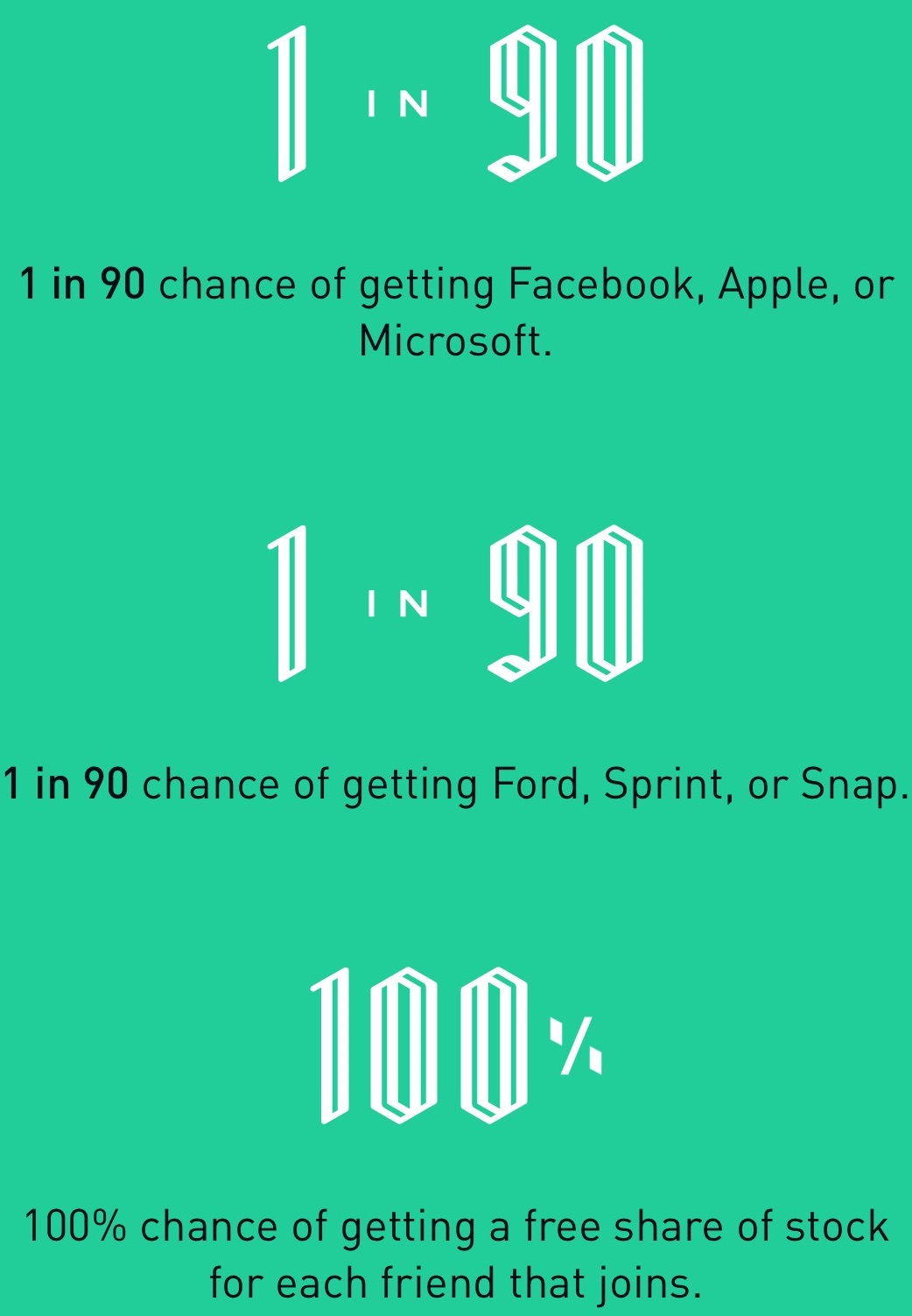 Robinhood Stock Chances