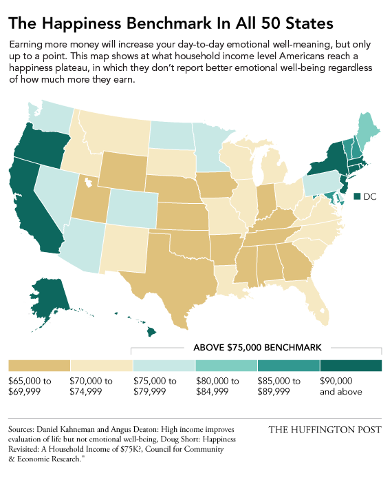 Income and Happiness by State